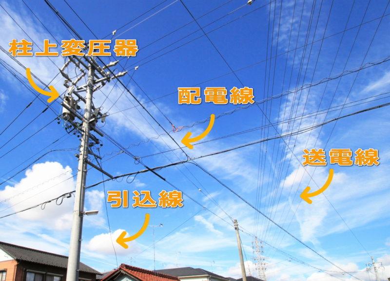 引込線 配電線 送電線 柱上変圧器 電柱 鉄塔