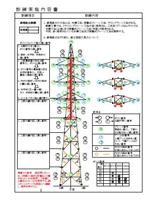 送電設備教育訓練施設 マニュアル 架線電工 中部電気工業(株)