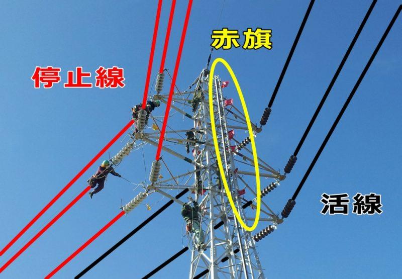 送電線 感電 赤旗 停電 通電 活線 停止線 架線工事 ラインマン